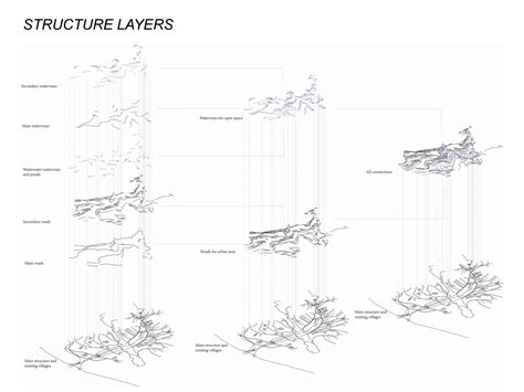 Architectural Home Design by Aa Of Architecture Projects Review 2012 Landscape