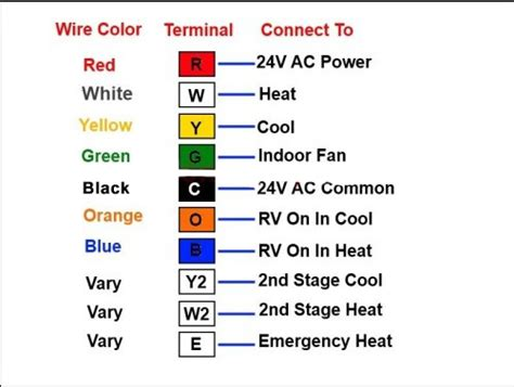 4 wire thermostat wiring diagram wiring diagrams