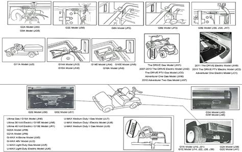 yamaha g9 golf cart wiring wiring diagrams