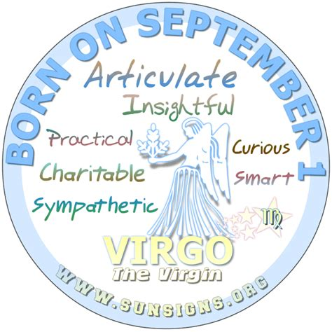 september birthday horoscope astrology  pictures sunsignsorg