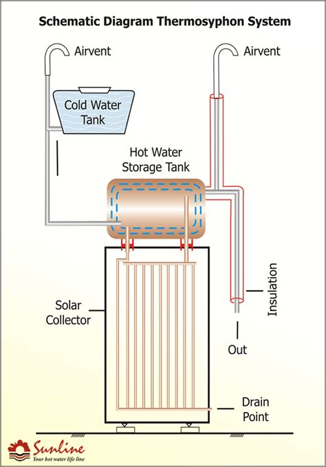 solar water wiring diagram 28 images solar powered