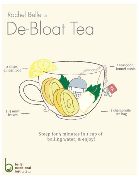 Tummy Bloat Detox by Wanna Rock A Flat Tummy Check Out My De Bloat Tea Trick