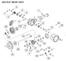 8 6 inch chevrolet rear end ring pinion gm trucks