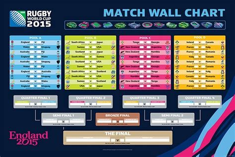 printable schedule rugby world cup 2015 zugzwang rugbyoldbloke blog