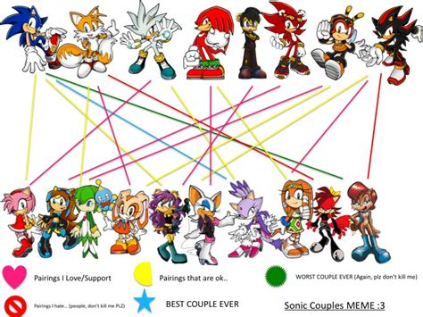 Sonic Couples Meme - sonic couples meme by emeraldcherrykiss on deviantart