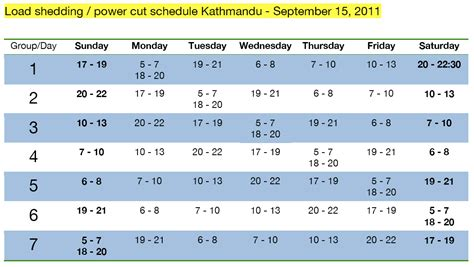 Load Shedding Schedule Nepal by Updated Load Shedding Schedule Power Cuts Kathmandu