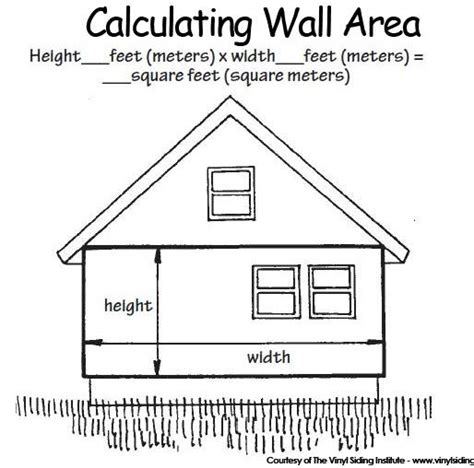 how to calculate dimensions from square feet measuring your house