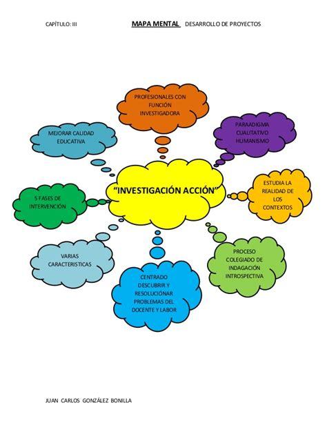 imagenes de mapa mental que es una grafica slideshare newhairstylesformen2014 com
