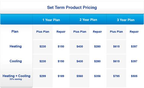 sears home warranty plans sears home warranty plan newsonair org