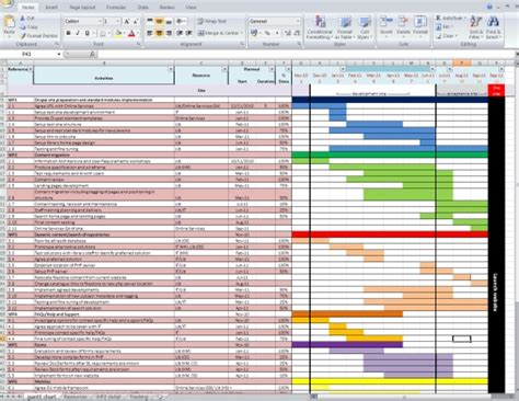 project management using excel gantt chart template gantt chart excel 2007 template gantt chart for repeated