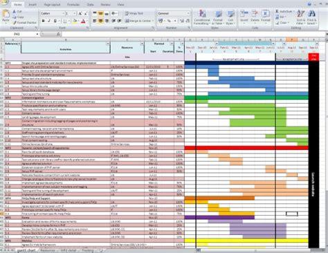 project management gantt chart excel template gantt chart excel 2007 template excel gantt chart