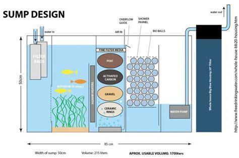 Bioball Acquario projeto sump ideias aqu 225 aqu 225 rios
