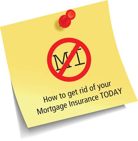 house loan insurance house mortgage insurance 28 images difference between home insurance and mortgage
