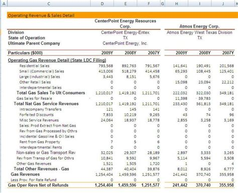 28 financial reporting templates in excel financial