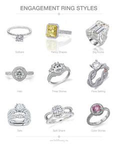 1000 images about wedding ring and band basics on