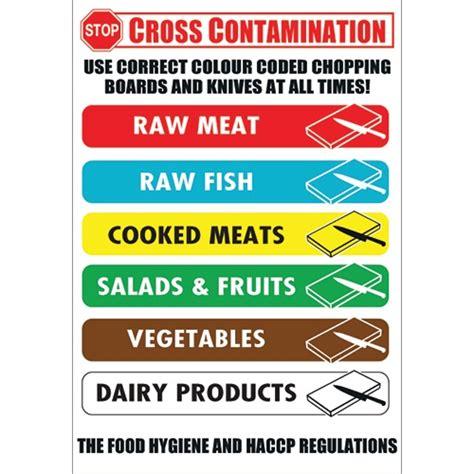cross contamination www pixshark com images galleries