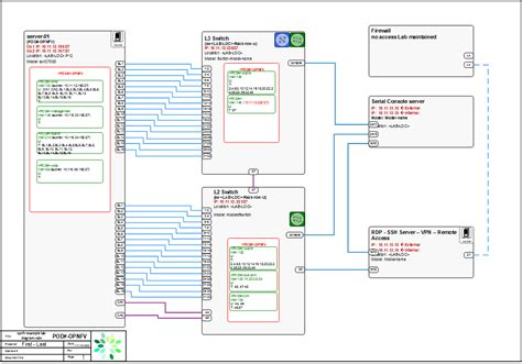 automated visio network diagram diagrams network diagrams visio dt466e torque specs free