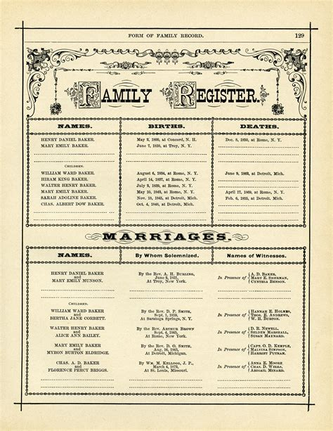 family record template antique form of family record free digital graphics