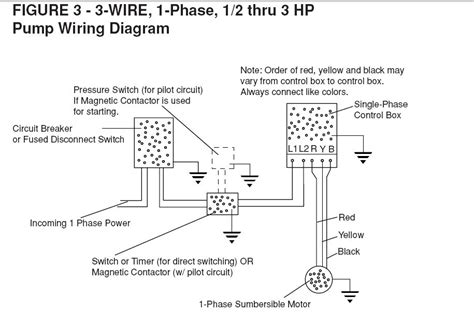 2 wire submersible well wiring diagram submersible well wiring diagram wiring diagram with