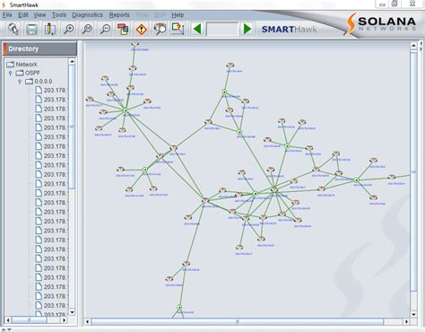 network layout discovery network topology mapping discovery tools route