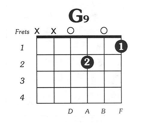printable version of guitar chords g9 guitar chord guitar chords pinterest guitar
