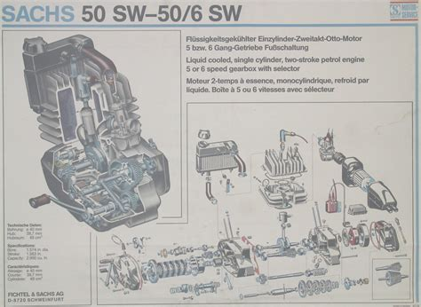 Sachs Motor 2 Växlad by V 228 Xell 228 Nkage Sachs 50s Veteranmopeder Mc Pocketbikes
