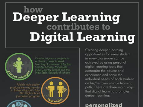 think do learn natural sciences 3 digital class book module 3 blinkshop infographic 9 ways digital learning tools function