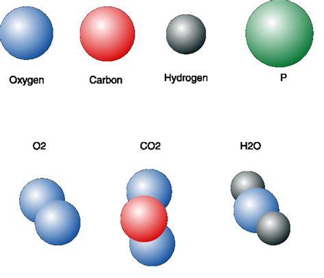 diagram of atoms and molecules reusable nasa images