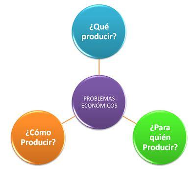 preguntas fundamentales de la macroeconomia los problemas econ 211 micos fundamentales de toda la sociedad