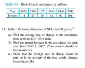 Rate Of Change From A Table Table 1 15 Shows Attendance At Nfl Football Chegg