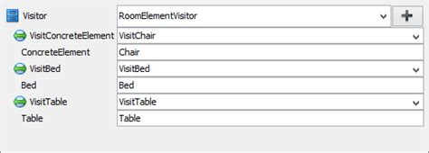 visitor pattern with parameters visitor pattern tutorial