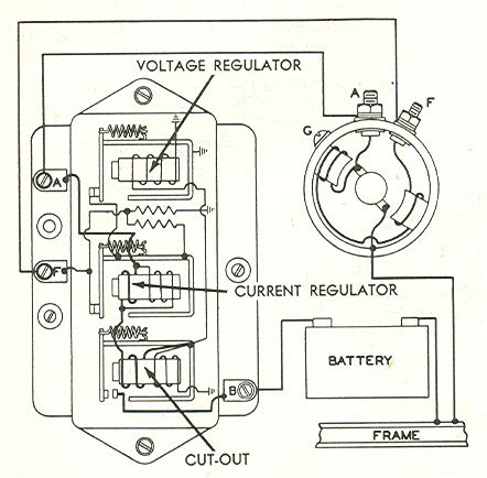 wiring diagram further generator voltage regulator wiring