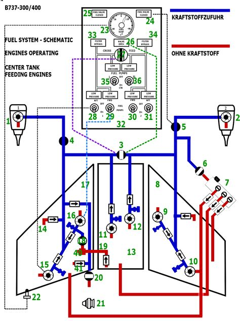 3 1l Engine Fuel Flow Diagram Wiring Library