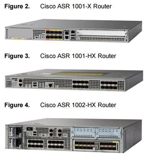 how to order cisco asr 1000 series aggregation services