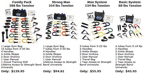 bodylastics resistance bands order by country usa uk