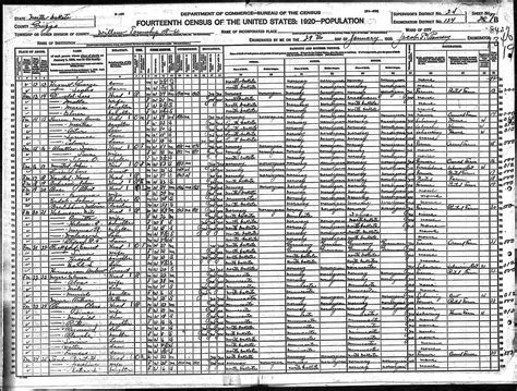 Us Census Search Willow Township Census Records
