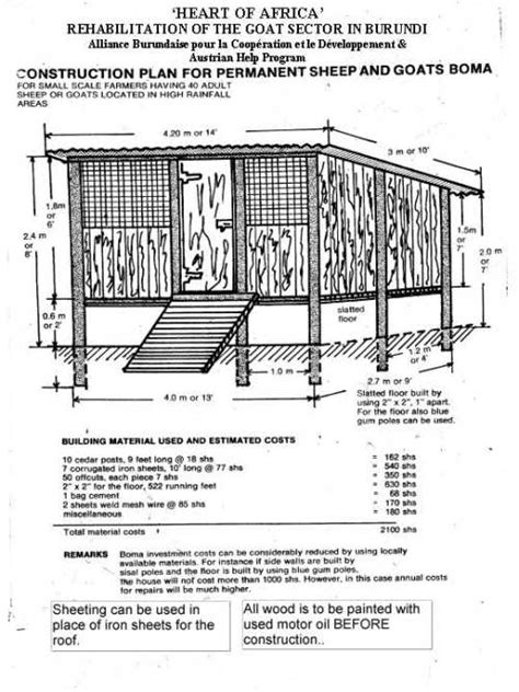 goat house plans goat house plans www pixshark com images galleries with a bite