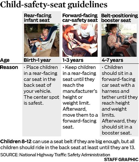 child safety seat guidelines child safety seat guidelines sun sentinel
