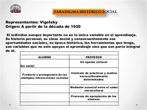 Modelo Curricular Guevara Niebla Paradigmas Y Curriculo 2015