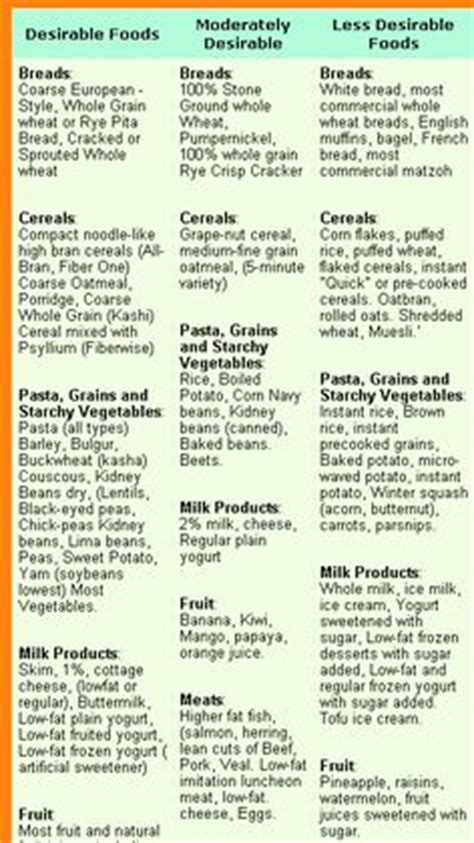 printable version of the glycemic index 1000 ideas about low gi foods on pinterest low carb