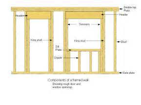 wall blueprints how to frame walls with closets doors home guides sf gate