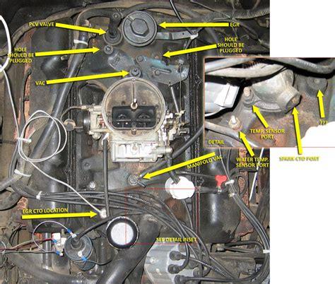 vaccuum  diagram jeep cj forums