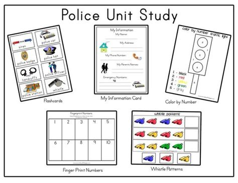 name the pattern unit for each police unit flashcards my information we will use this