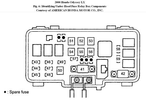 2000 honda odyssey fuse diagram 31 wiring diagram images