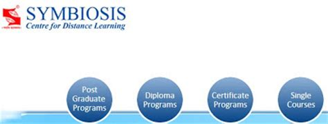 Mba From Scdl by Symbiosis Centre For Distance Learning Scdl