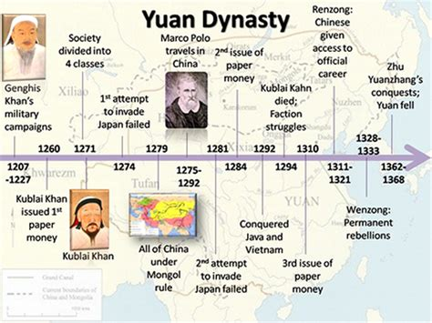 biography timeline ks2 timeline biography of kublai khan