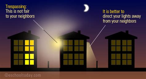 what are the various forms of light pollution
