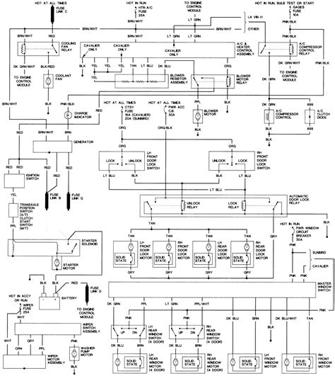 28 nissan kubistar wiring diagram 123wiringdiagram