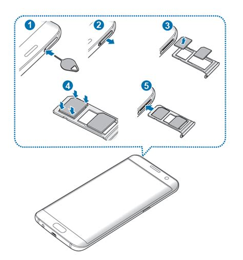 Samsung S7 Single 1 Sim 32gb Second Seken 1 galaxy s7 sim card guide galaxy s7 guides