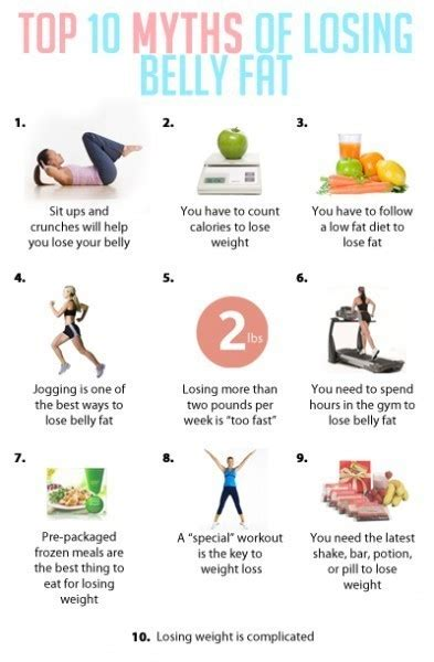 6 Tips For Losing Belly Before Summer by How To Lose Stomach Fast Yahoo